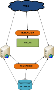 Cache_System