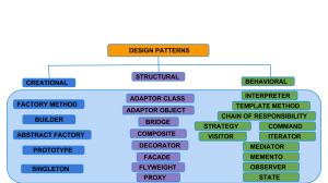 Design Patterns Classification