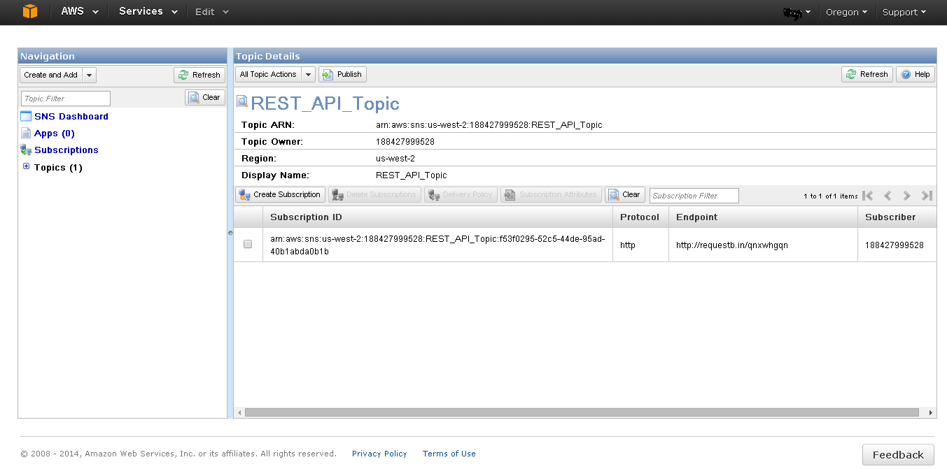 AWS Simple Notification Service(SNS) | Smart Techie