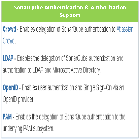 SonarQube Authentication Authorization Support