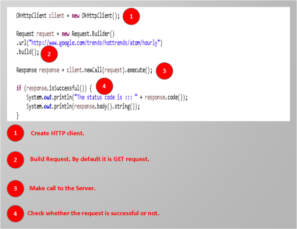 Web client (browser) requests the server/container for the html file (allparamshtml) through request url