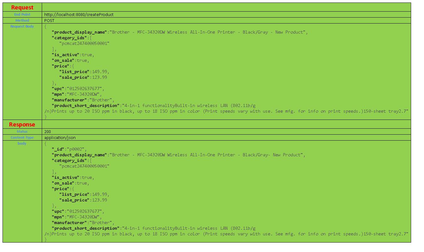 WireMock: Mock Your REST APIs - DZone Integration